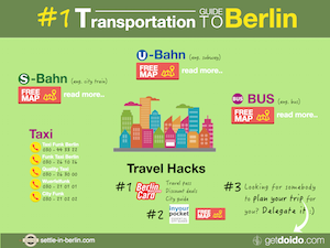 berlin_travel_guide_doido_thumb