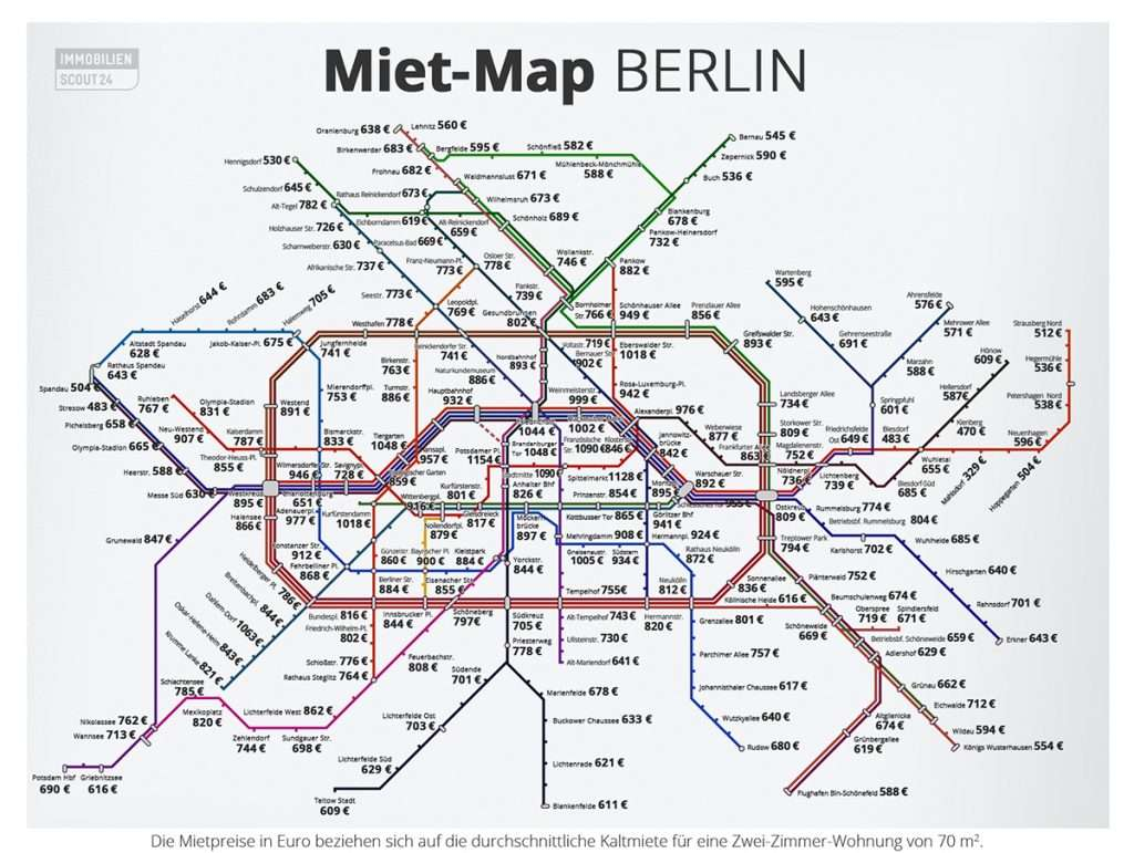 How much should i pay for a flat in Berlin