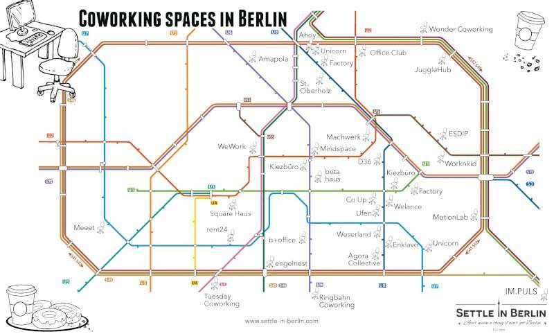 Coworking spaces in Berlin